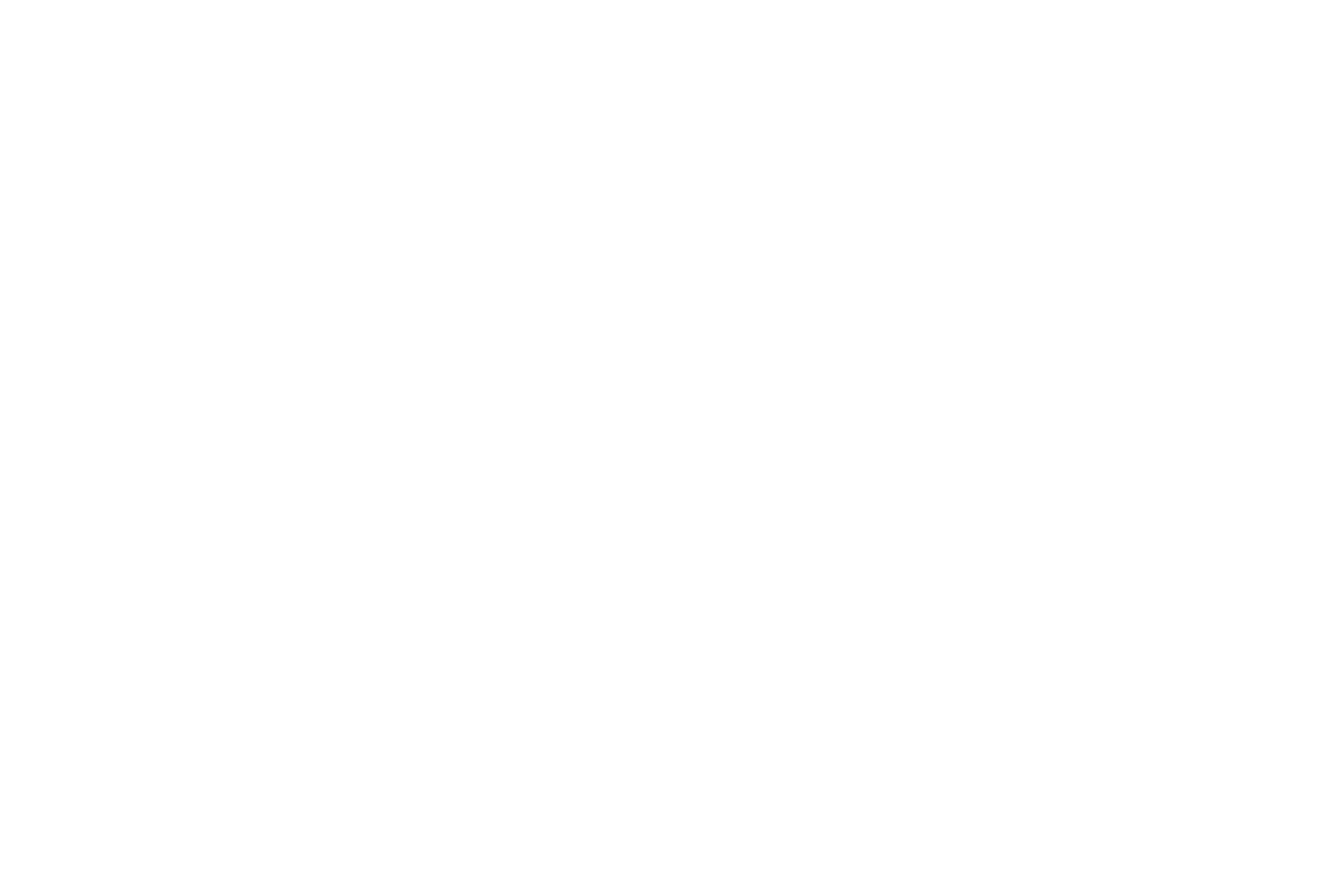 Dogwood Handcrafts